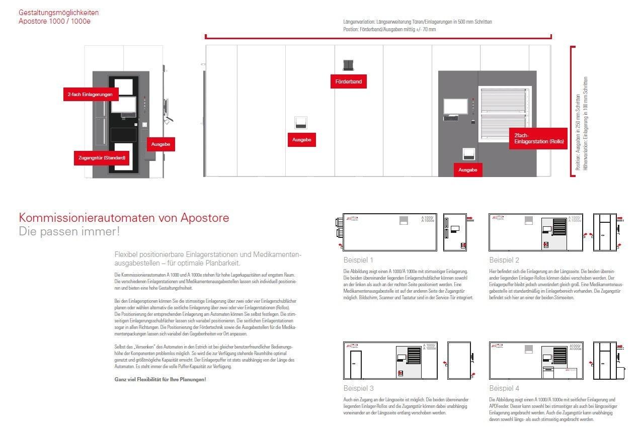 Apostore Kommissioniersysteme Einrichter Planungsdaten Design